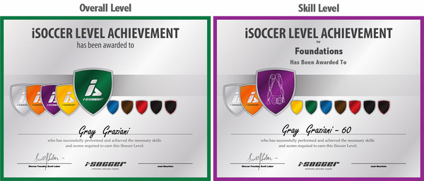 iSoccer Certificates